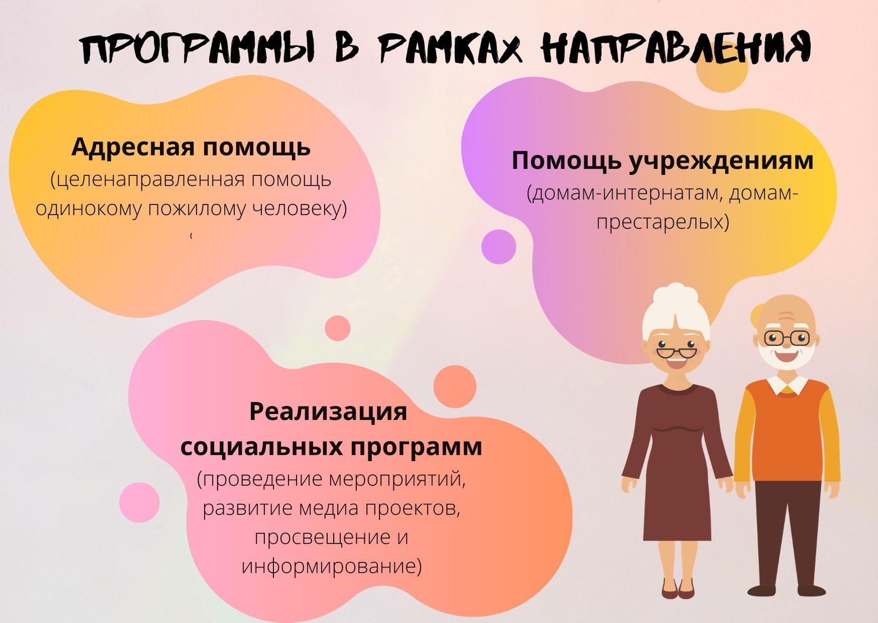Граждане пожилого возраста